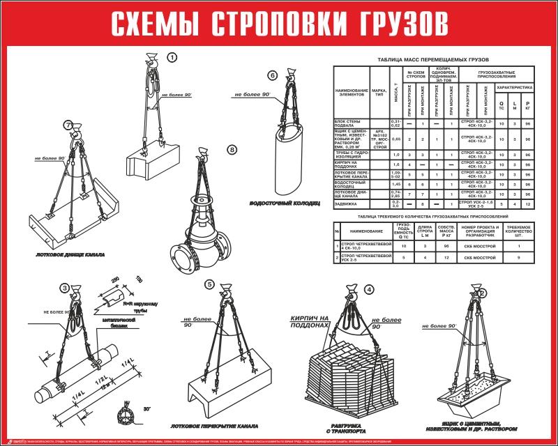 Схемы строповки печать